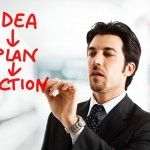 Формиране на бизнес идеи